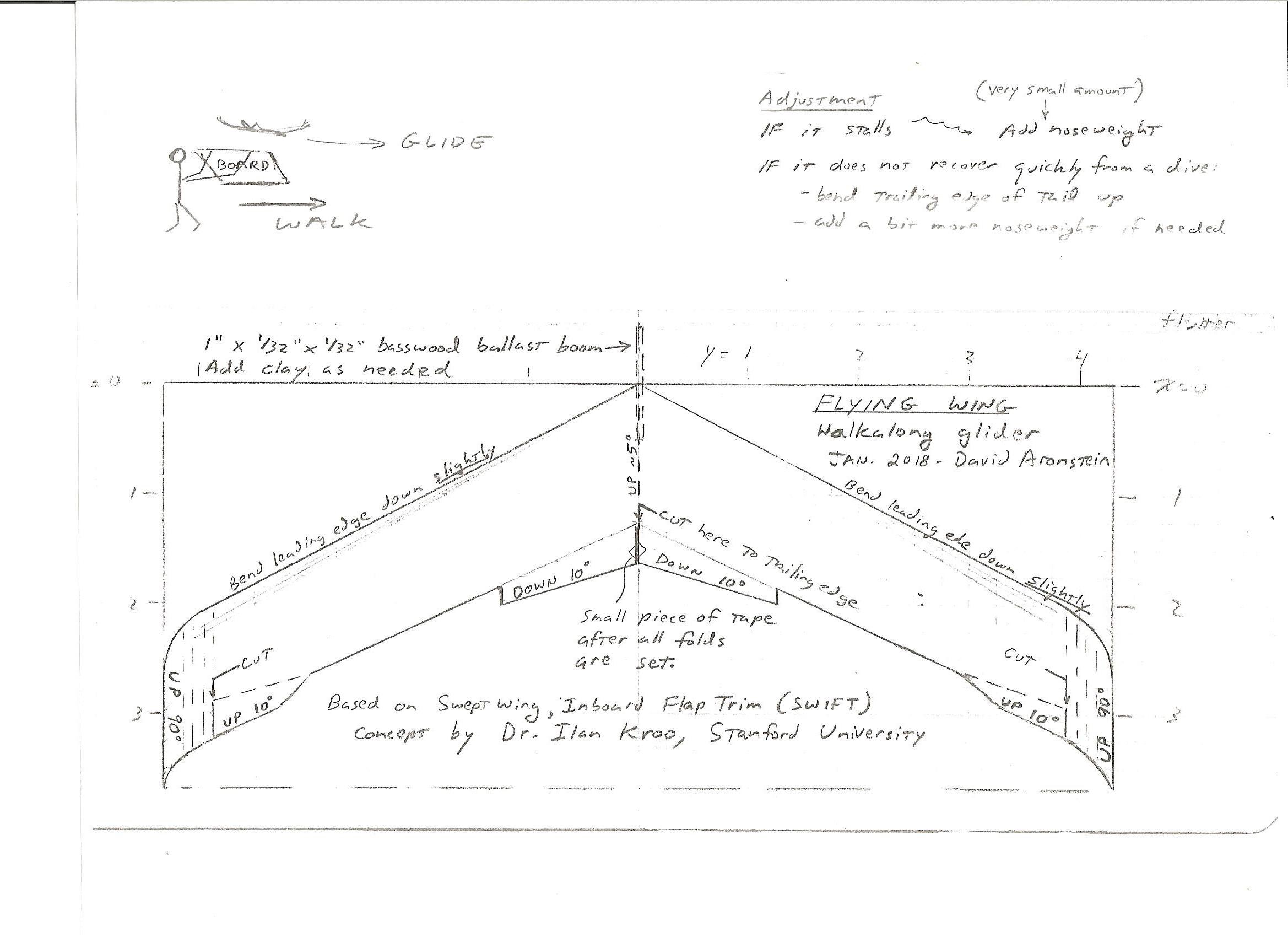 David Aronstein Walkalong Glider Interview - SciencetoyMaker